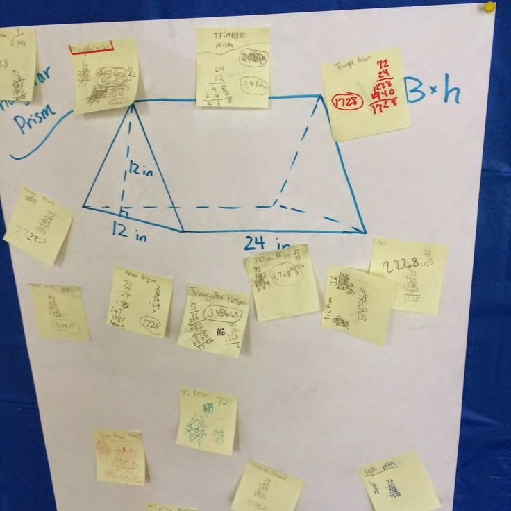Volume Review Activity for 6th Grade Math | Math, Middle and Note