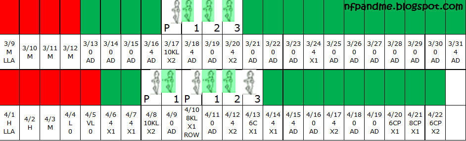 photo relating to Creighton Model Chart Printable referred to as Positive Bye Paper Charts! Creighton Type downloadable chart