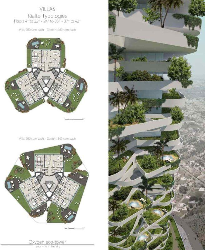 Breathtaking Oxygen Eco Tower Eluxe Magazine Eco House Design Green Architecture Residential Building Design