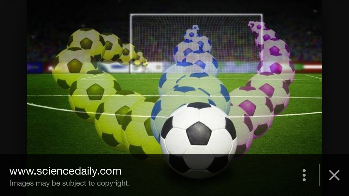 Ways you can hit a soccer ball and make a goal Soccer