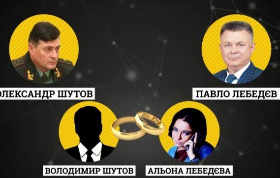 «Чорний» список української армії