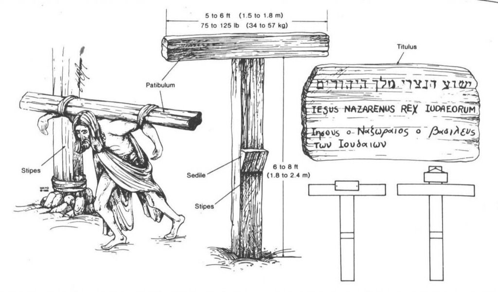 how to draw jesus crucifixion step by step