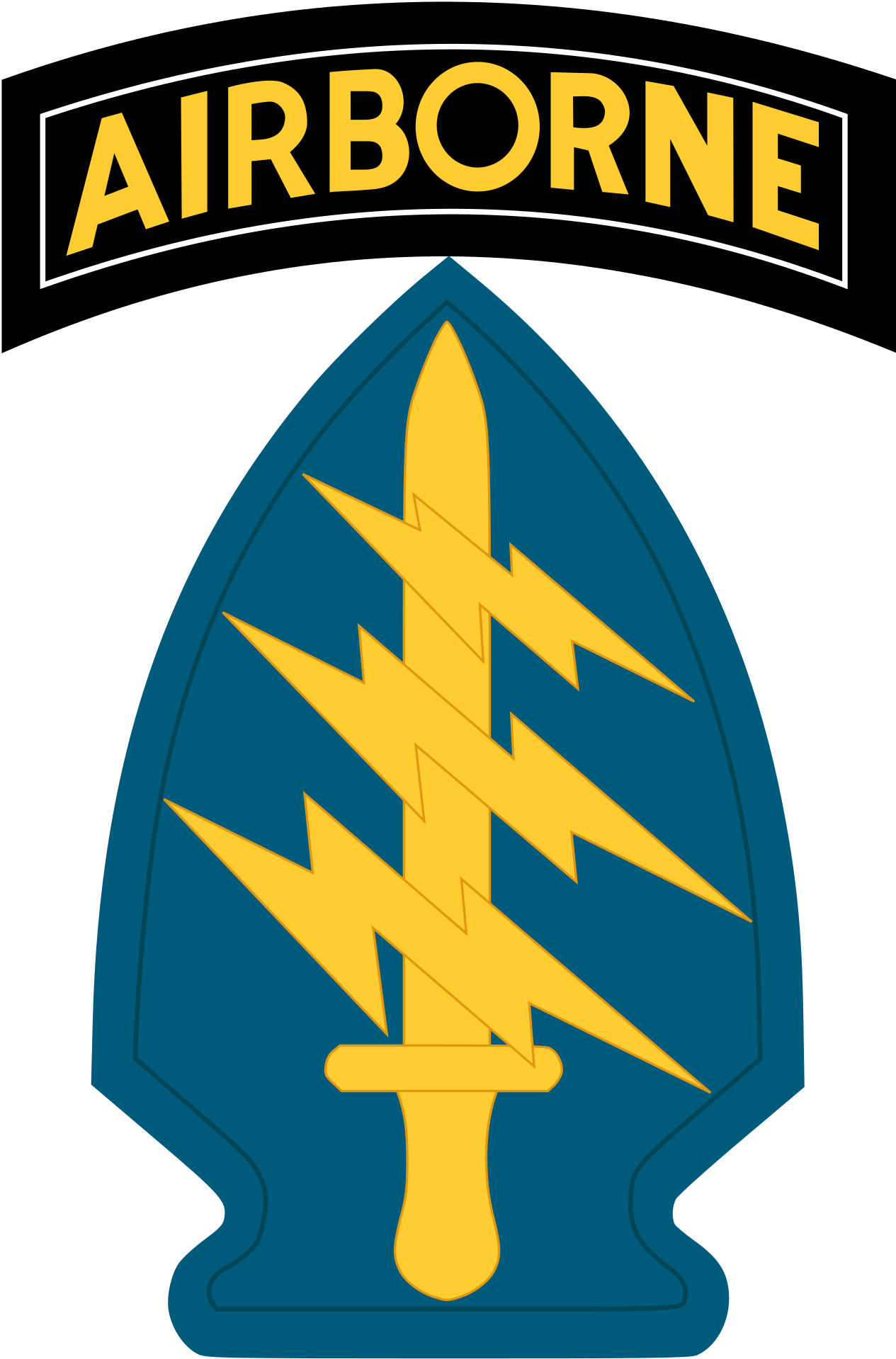 Special Forces (United States Army) Wikipedia, the free