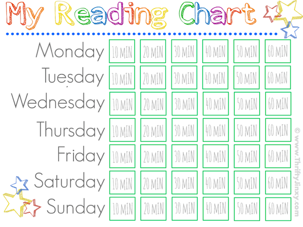 photograph about Printable Reading Charts called Free of charge Printable Looking at Chart Faculty / Trainer / Education and learning