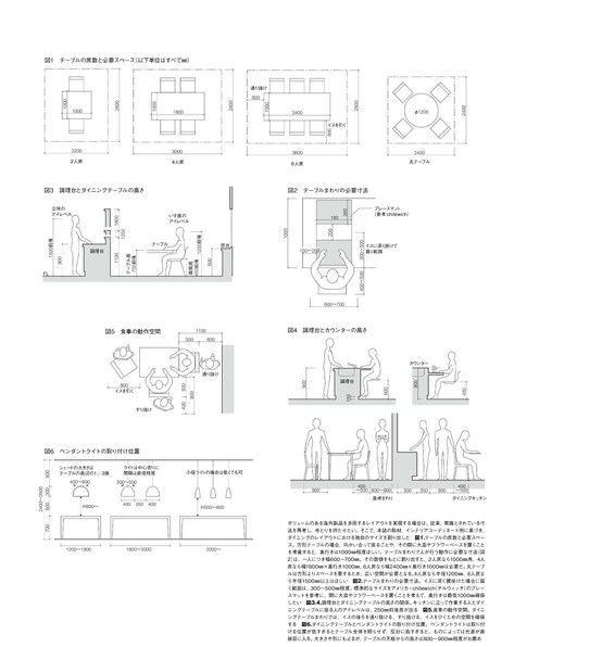 Coffee Shop Plans COFFEE SHOP FLOR PLAN ☕ Cafe floor plan - fresh blueprint consulting ballarat