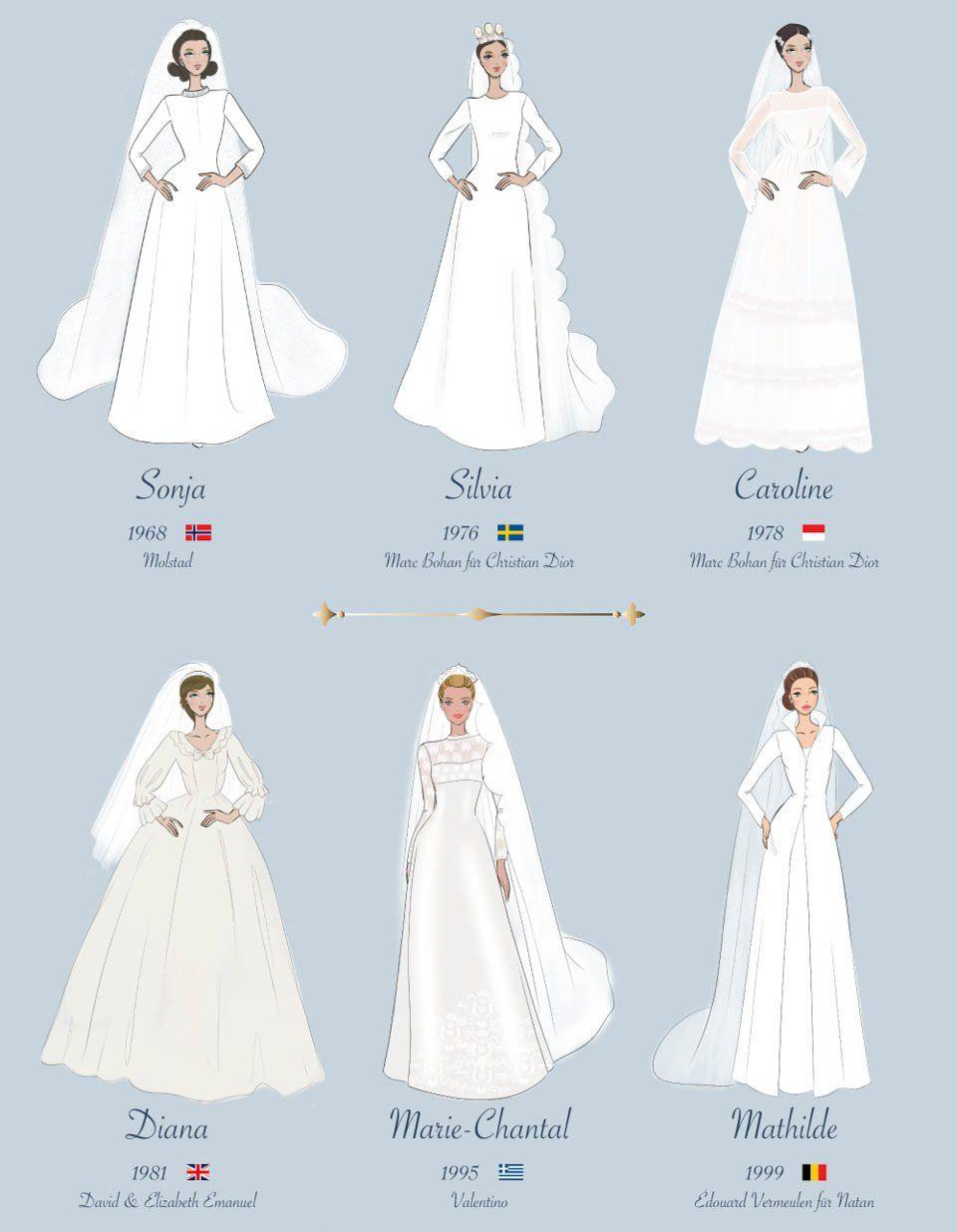 Alle Welt Ist Gespannt Wie Das Brautkleid Von Meghan Markle Bei Der Hochzeit Mit Prinz Harry Am 19 Mai Wohl A Hochzeitskleidarten Brautkleid Royale Hochzeiten
