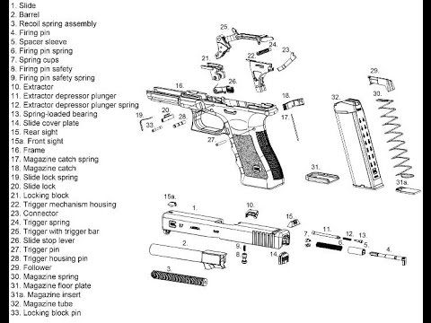 glock 27 exploded parts diagram glock 34 complete disassembly and reassembly - youtube ... #3