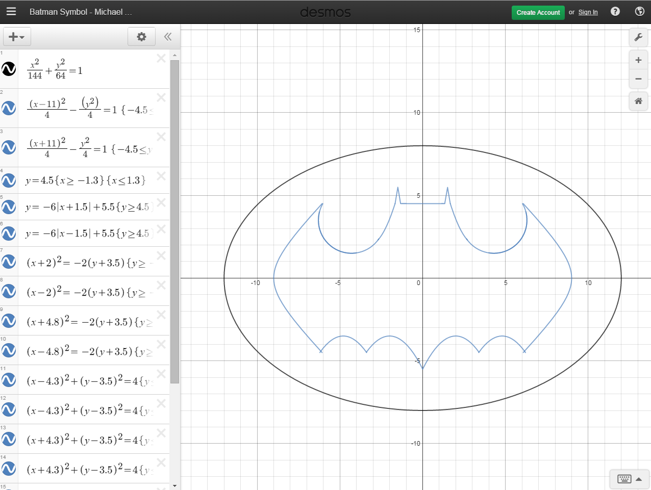 Simple Graphing Calculator Picture Project Equations