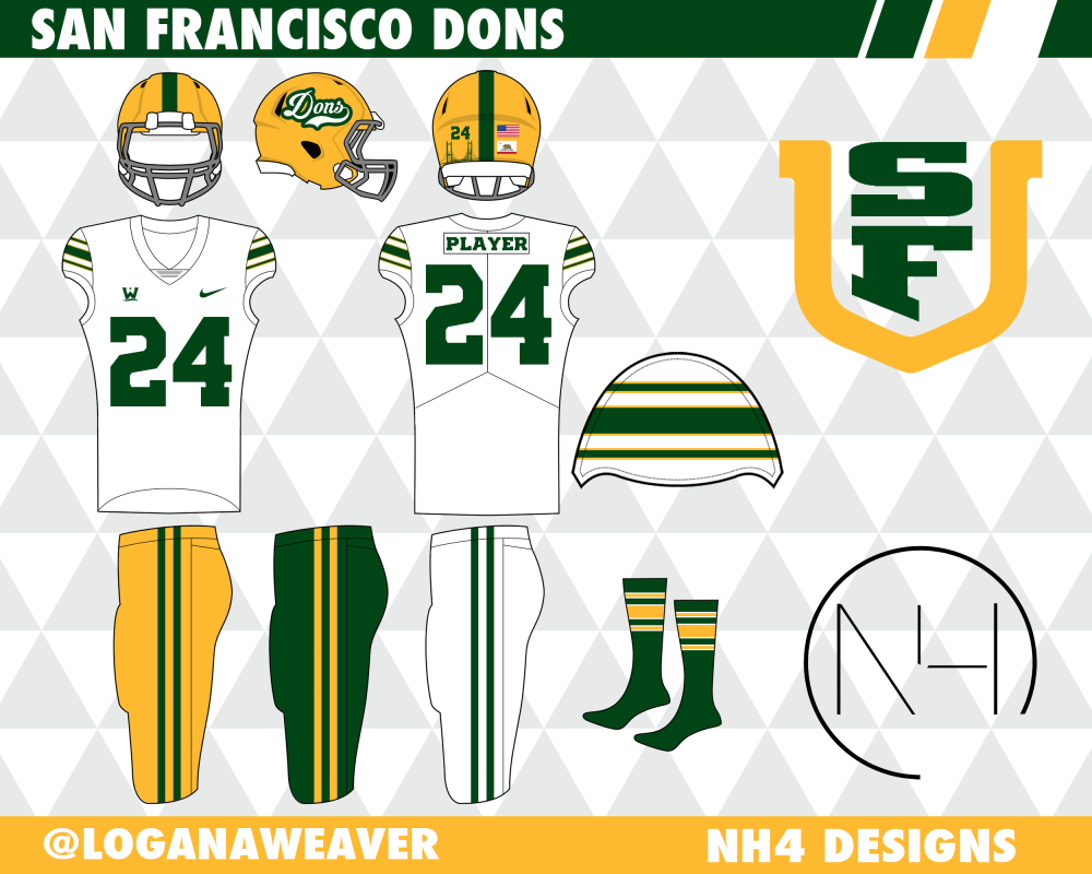 College Football For Non Football D1 Teams Page 5 Concepts