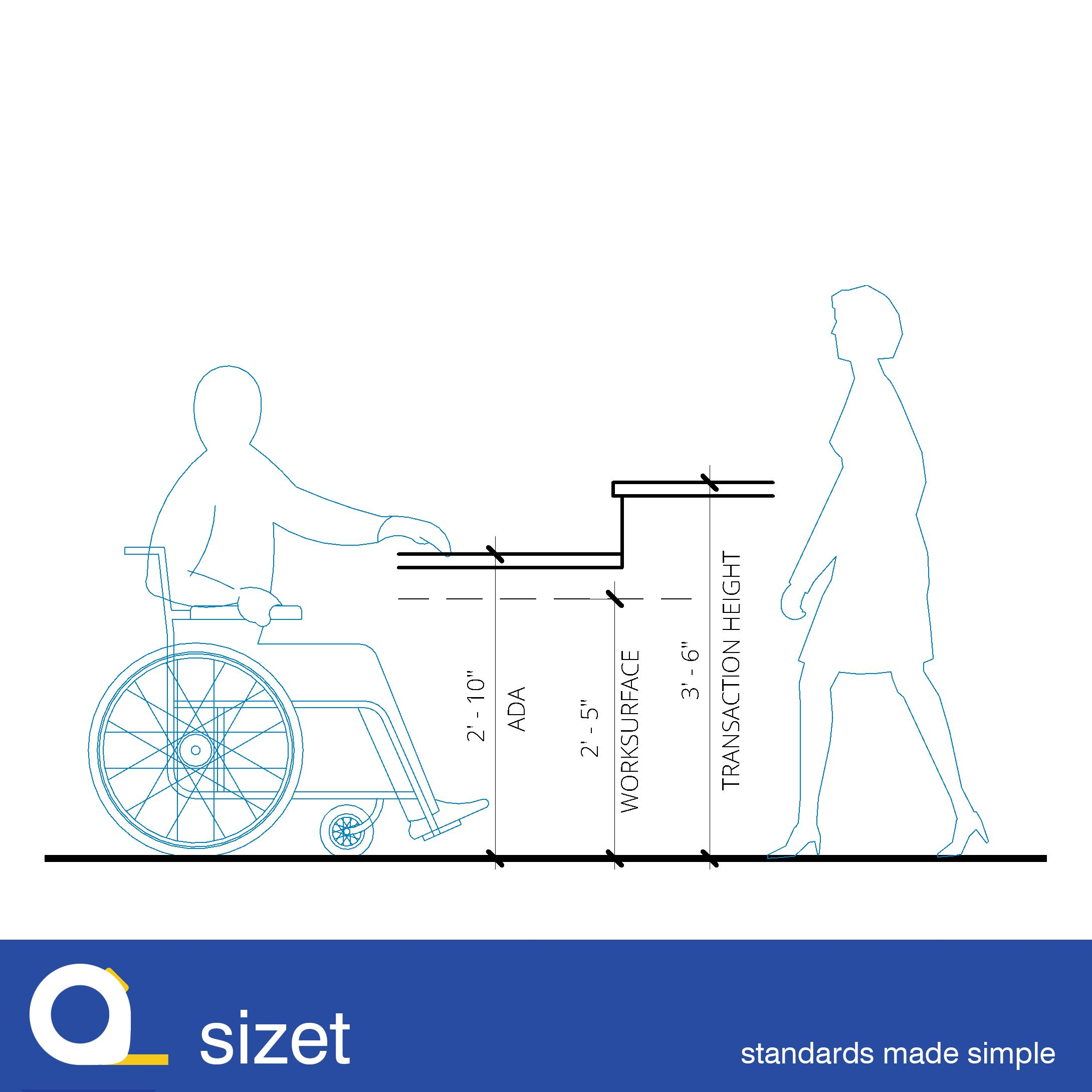 Handicapped Accessible Bathroom Designs Ada Reception Desk And Transaction Height For Interior