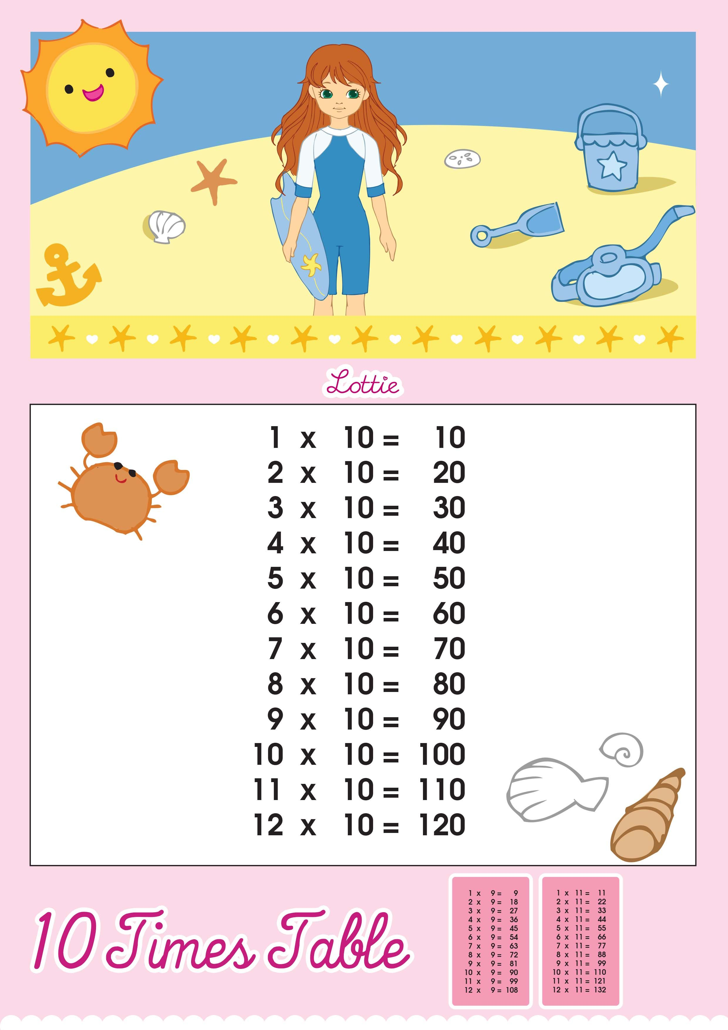 1 times table printable chart multiplication table printable 1 times table printable chart gamestrikefo Gallery