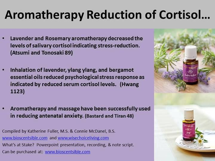 Reduce cortisol levels with essential oils by diffusing them ORDER