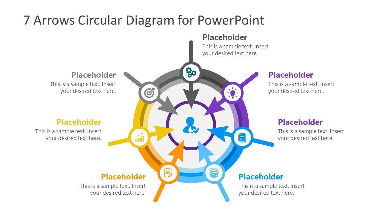 7 Arrows Circular Diagram Powerpoint Template Slidemodel Powerpoint Templates Powerpoint Powerpoint Slide Designs