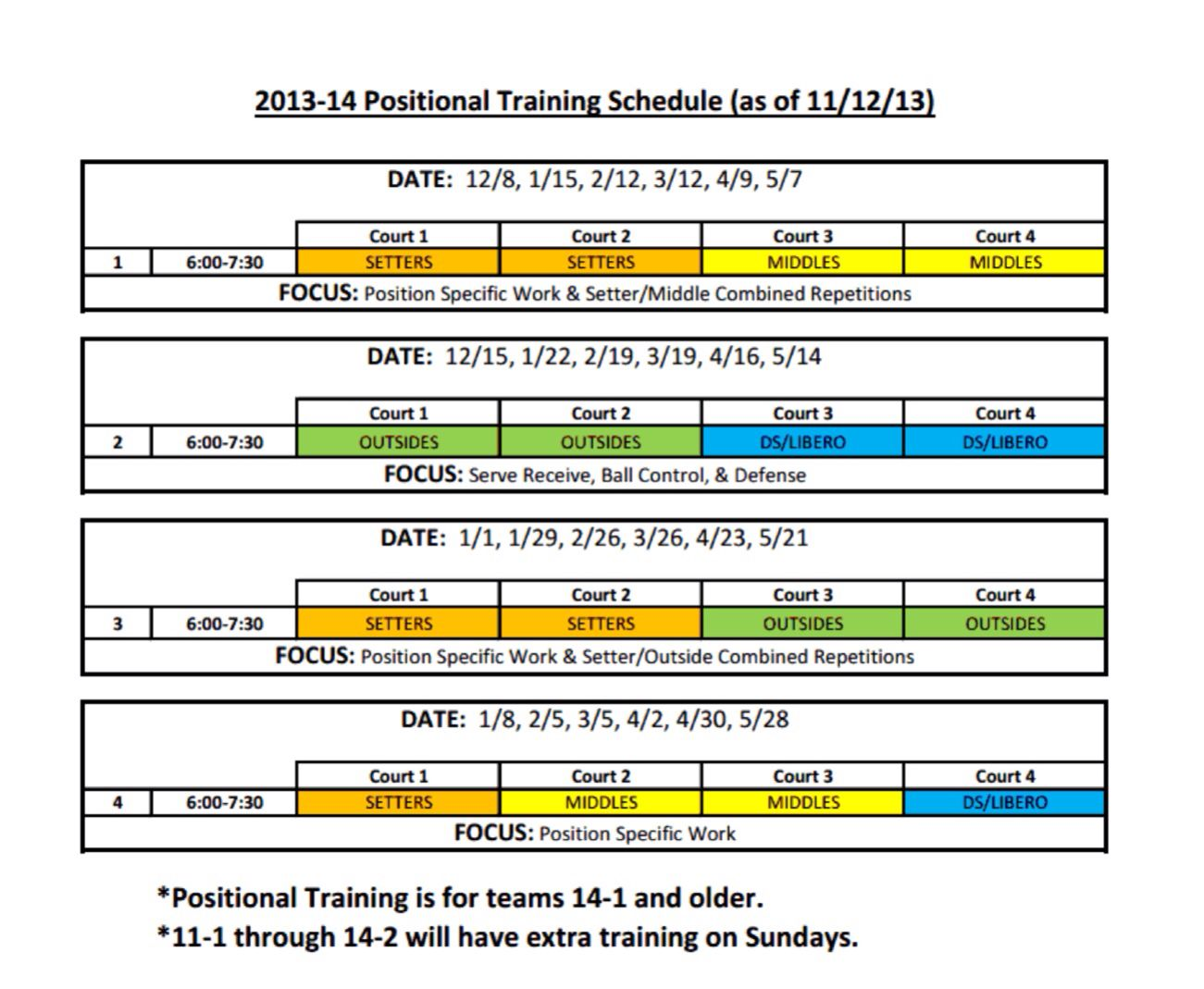 Positional Schedule Training Schedule Train Positivity