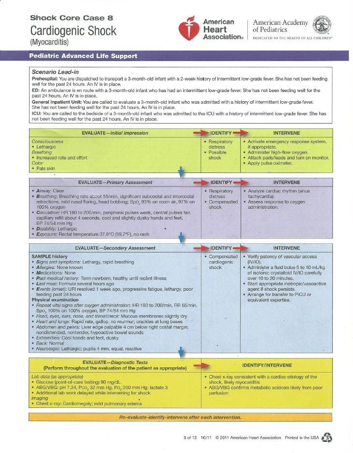 pals core case 8 cardiogenic shock myocarditis saving american rh pinterest com Pals Questions Pals Study Guide 2013