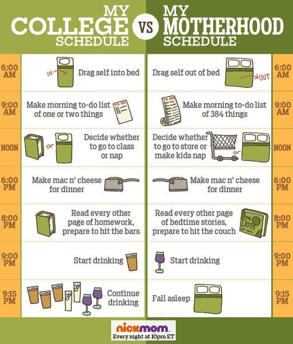 my college schedule vs  my motherhood schedule