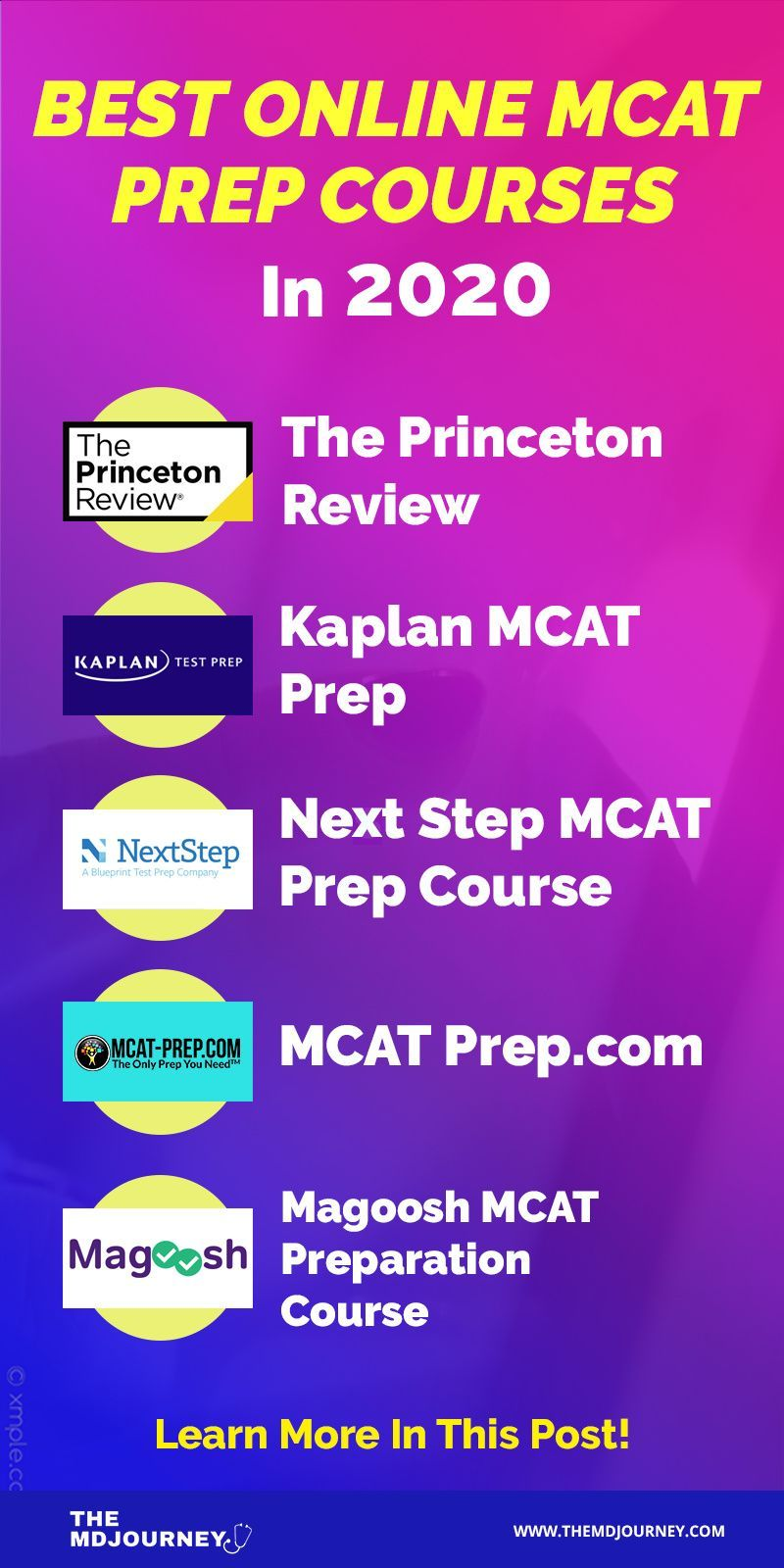Best prep course for mcat top courses in 2020