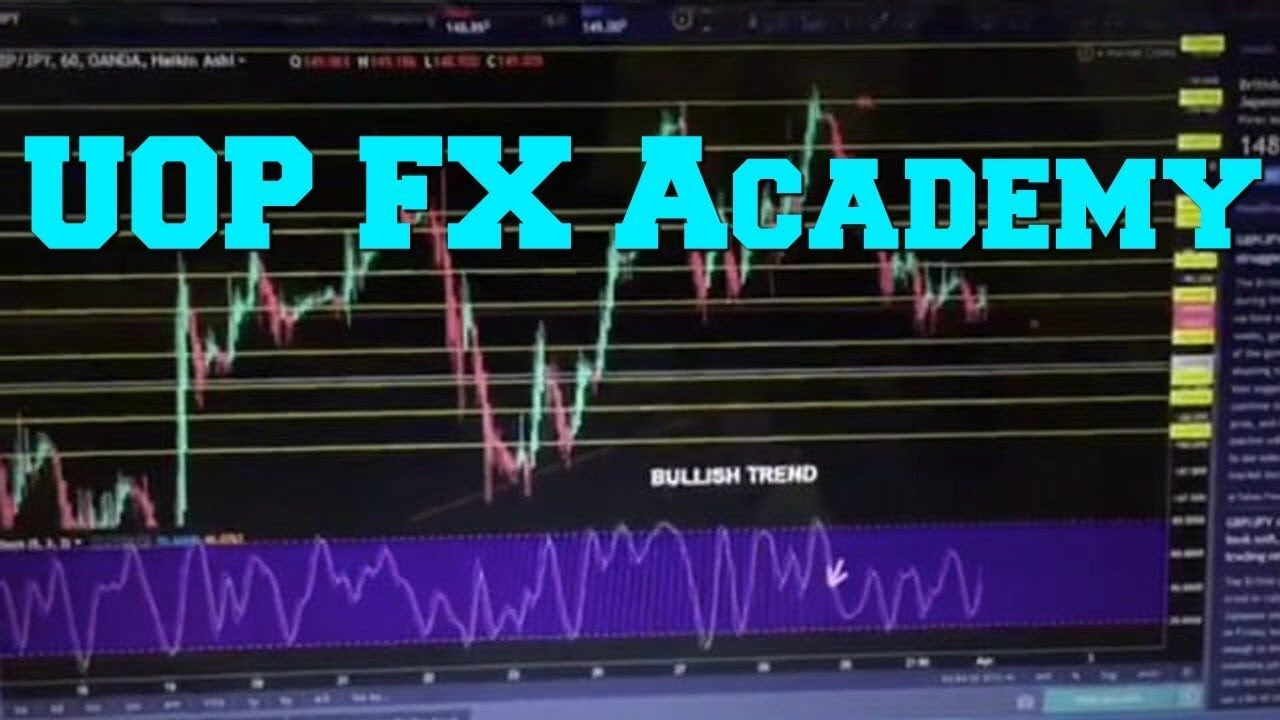 forex plus academy