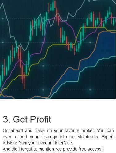 Forex trading software test