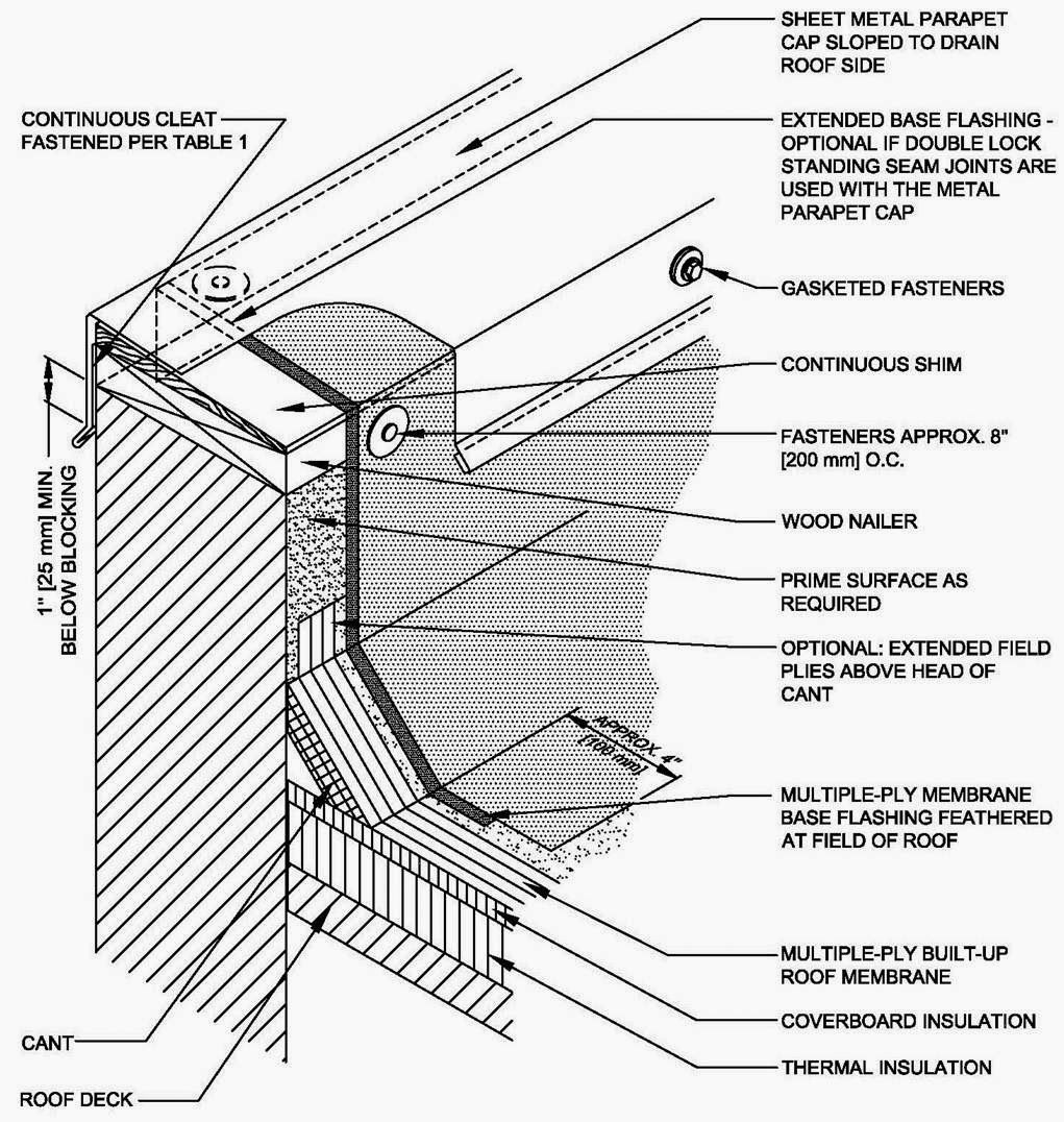 Image Result For Timber Parapet Wall Detail Roof Detail Parapet Roof