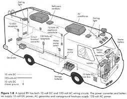 208v Plug Wiring Diagram together with 30   Twist Lock Plug Wiring Diagram in addition Nema 14 50 Wiring Diagram besides Marinco Wiring Diagram further 242420392420931747. on 50a rv wiring diagram