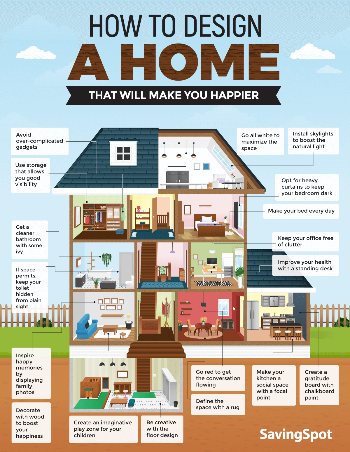 Design Elements That Enhance The Happiness Of Your Home Infographic House Design Design Wellness Design