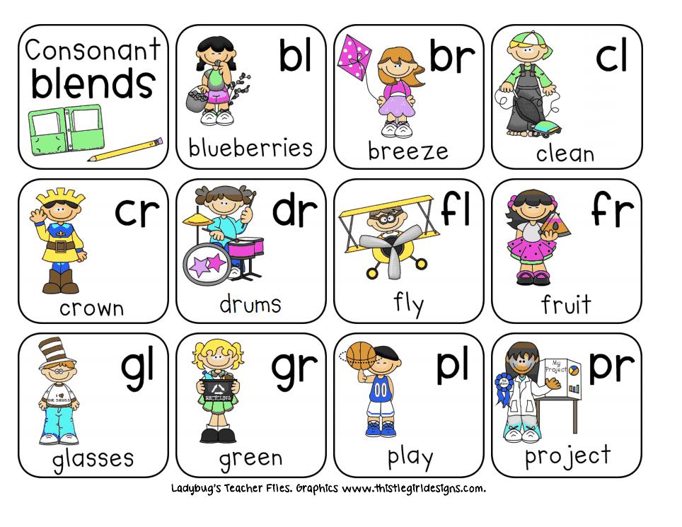 Consonant Blends Chart.pdf Word work/phonics Pinterest