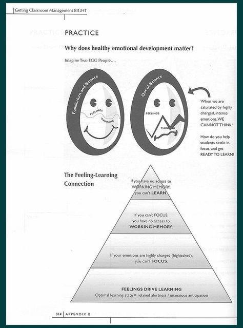 relationship worksheet