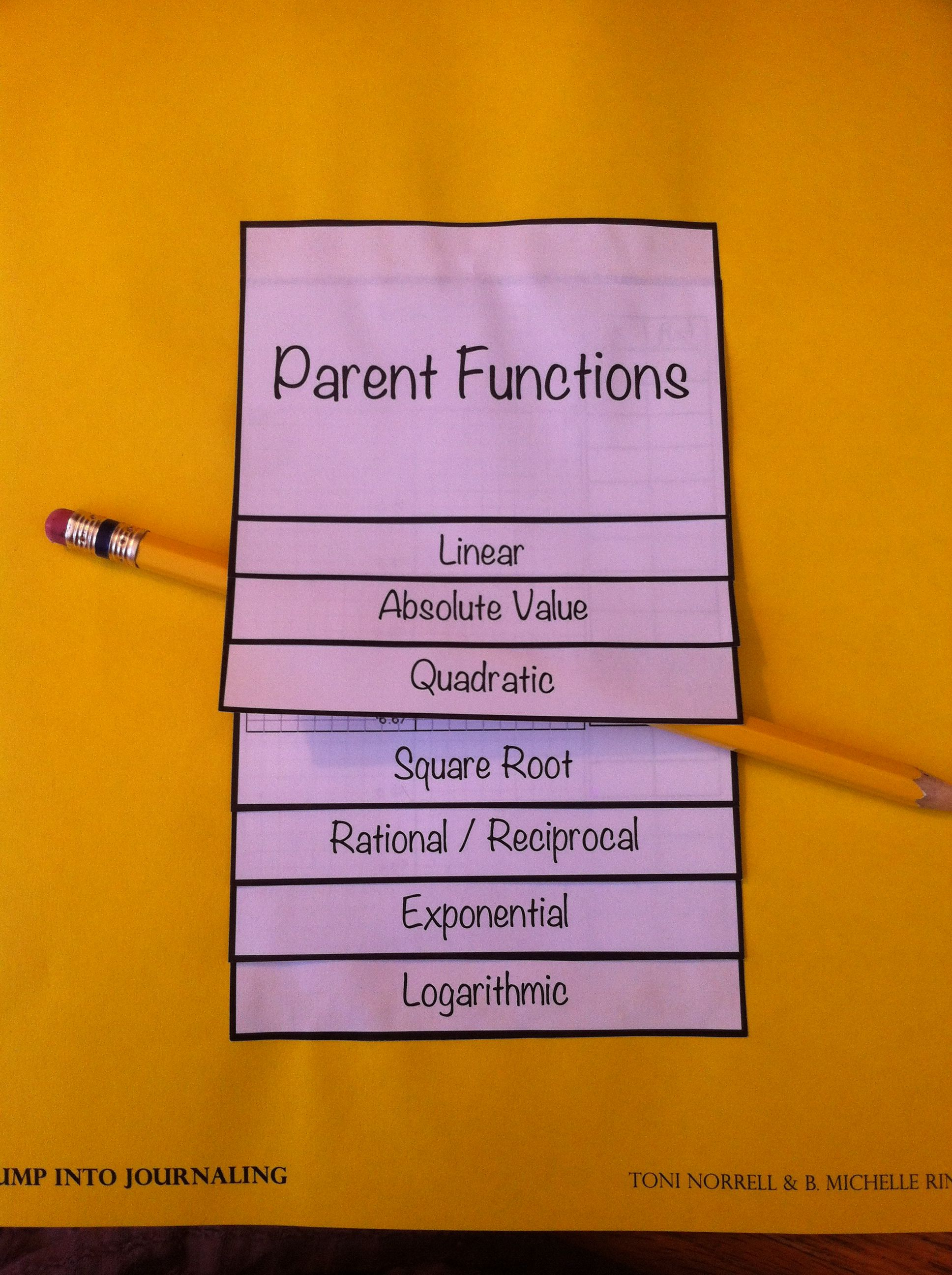 Parent Functions, with graphs and tables under each tab. | Algebra ...