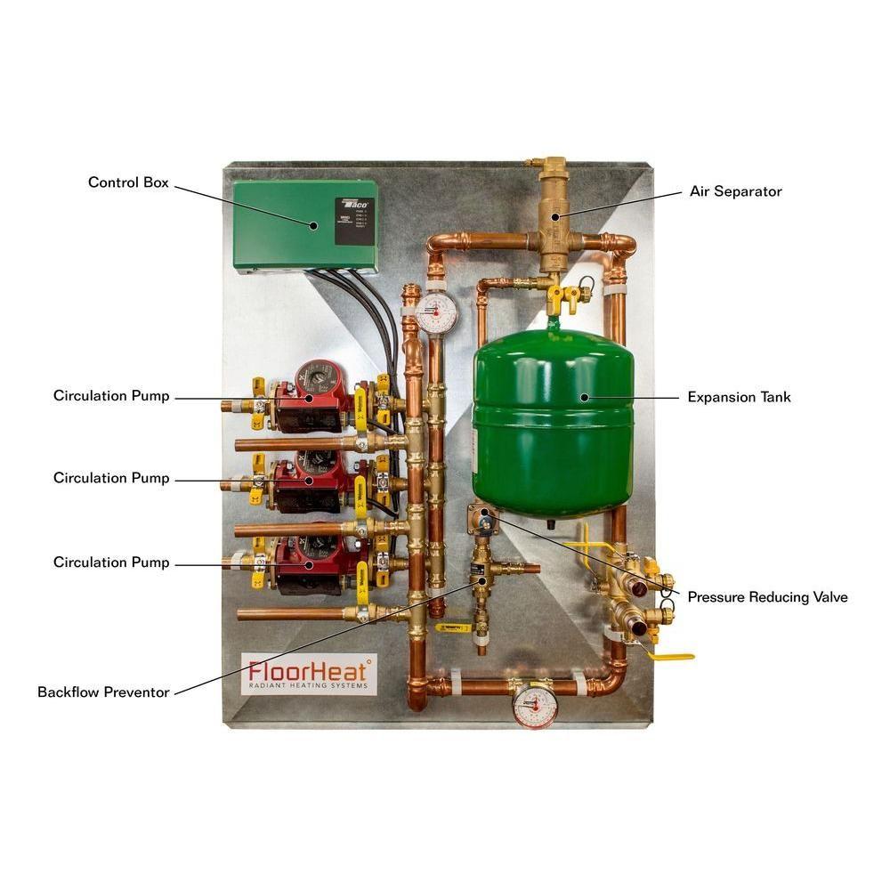 Floorheat 3 Zone Preassembled Radiant Heat Distribution Control Panel System Dp003 Radiant Heat Hydronic Radiant Floor Heating Heating Systems