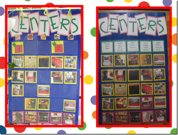 Stations Classroom Design Definition ~ Great post to explain how manage literacy centers