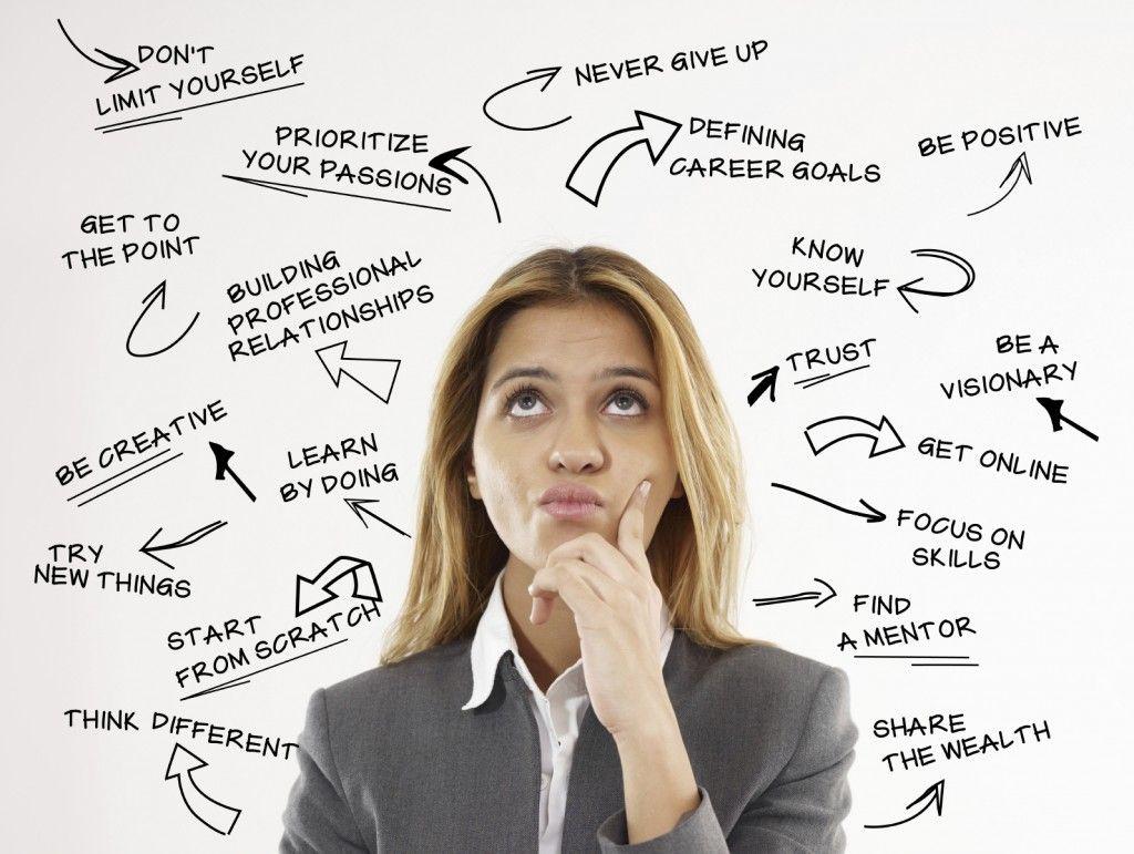 Performance Appraisal Process  Mood Board Pp