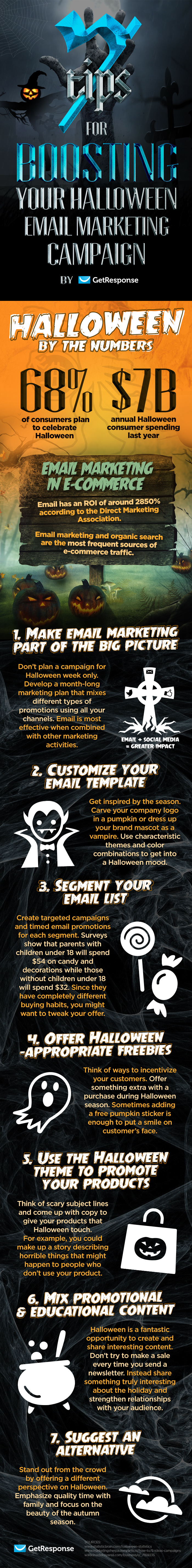 Tips For Booosting Your Halloween Email Marketing Campaign