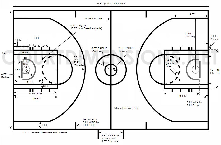 Professional Basketball Court Dimensions Basketball Court Measurements Basketball Court Nba Basketball Court