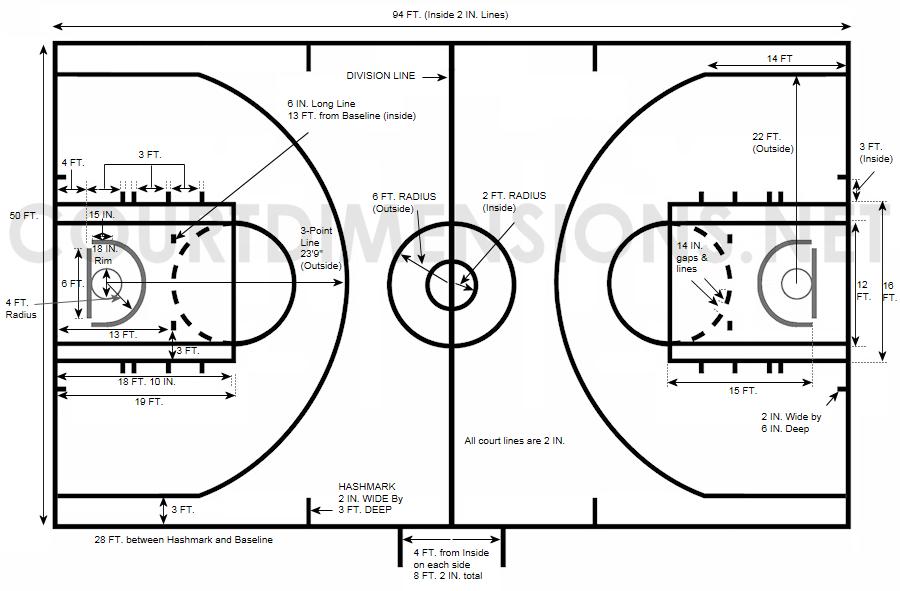 Diagram Badminton Court Diagram Autocad Diagram Schematic Circuit