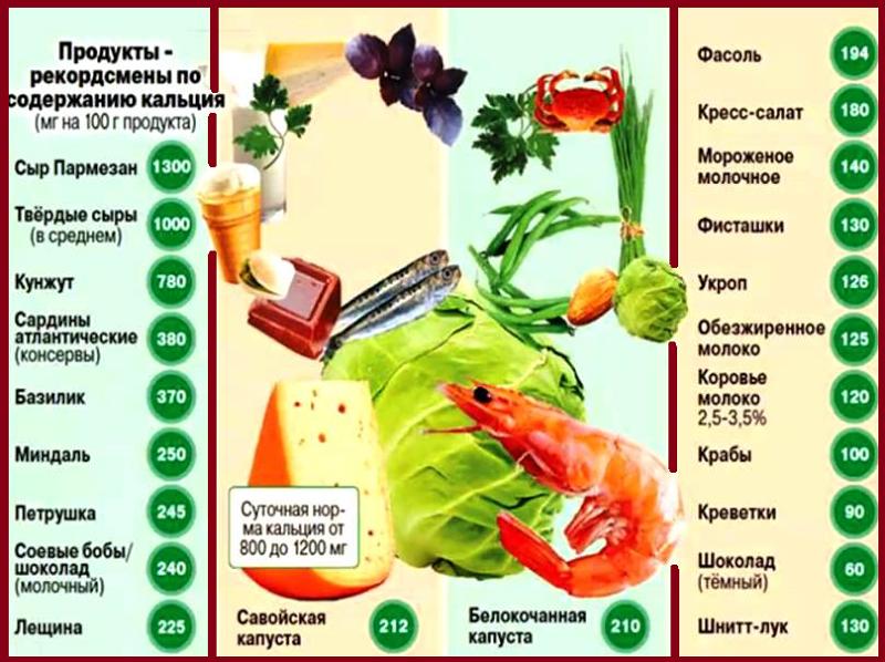 Без кальциевая диета
