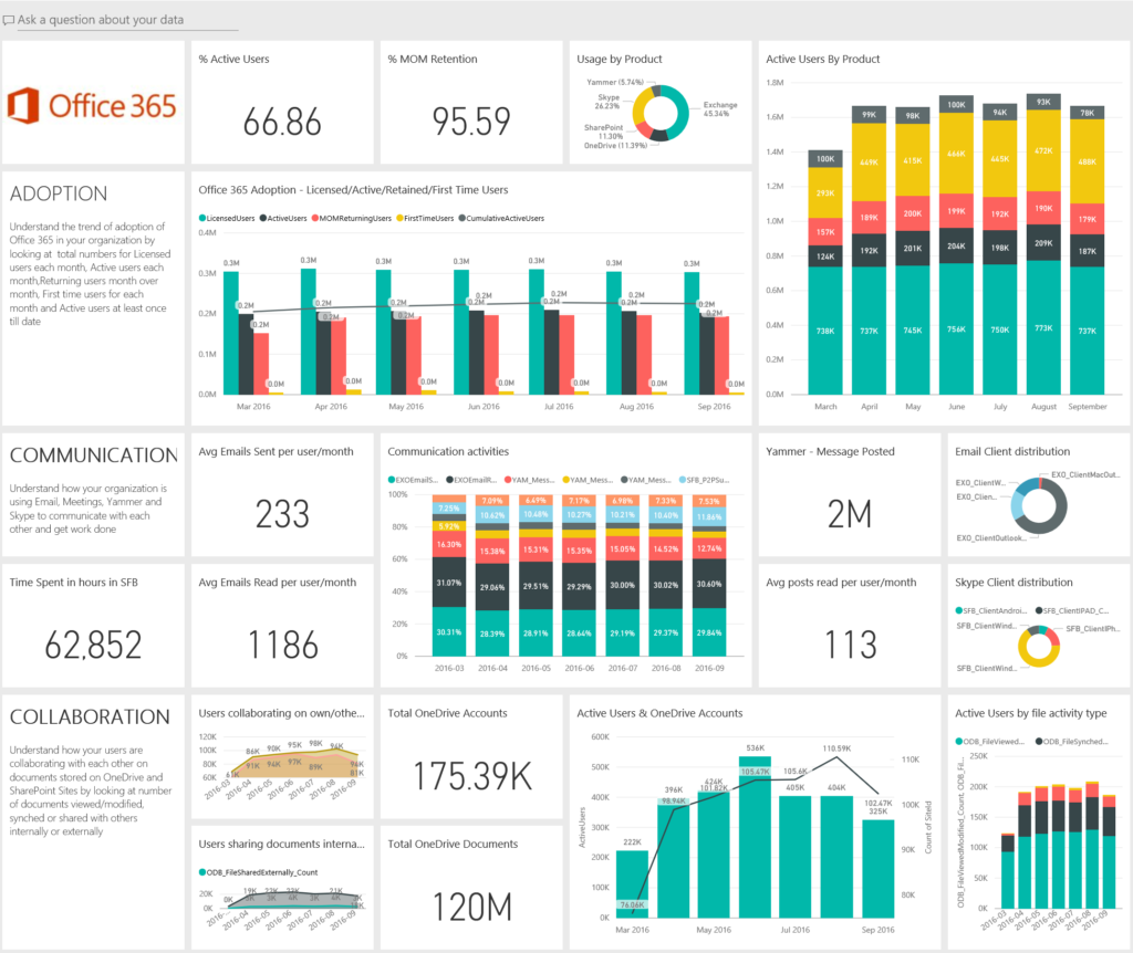 New Power Bi Features Available For Preview  Powerbi  Site Home