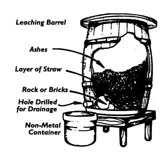 How to make lye and potash at home! Good to know! It also explains