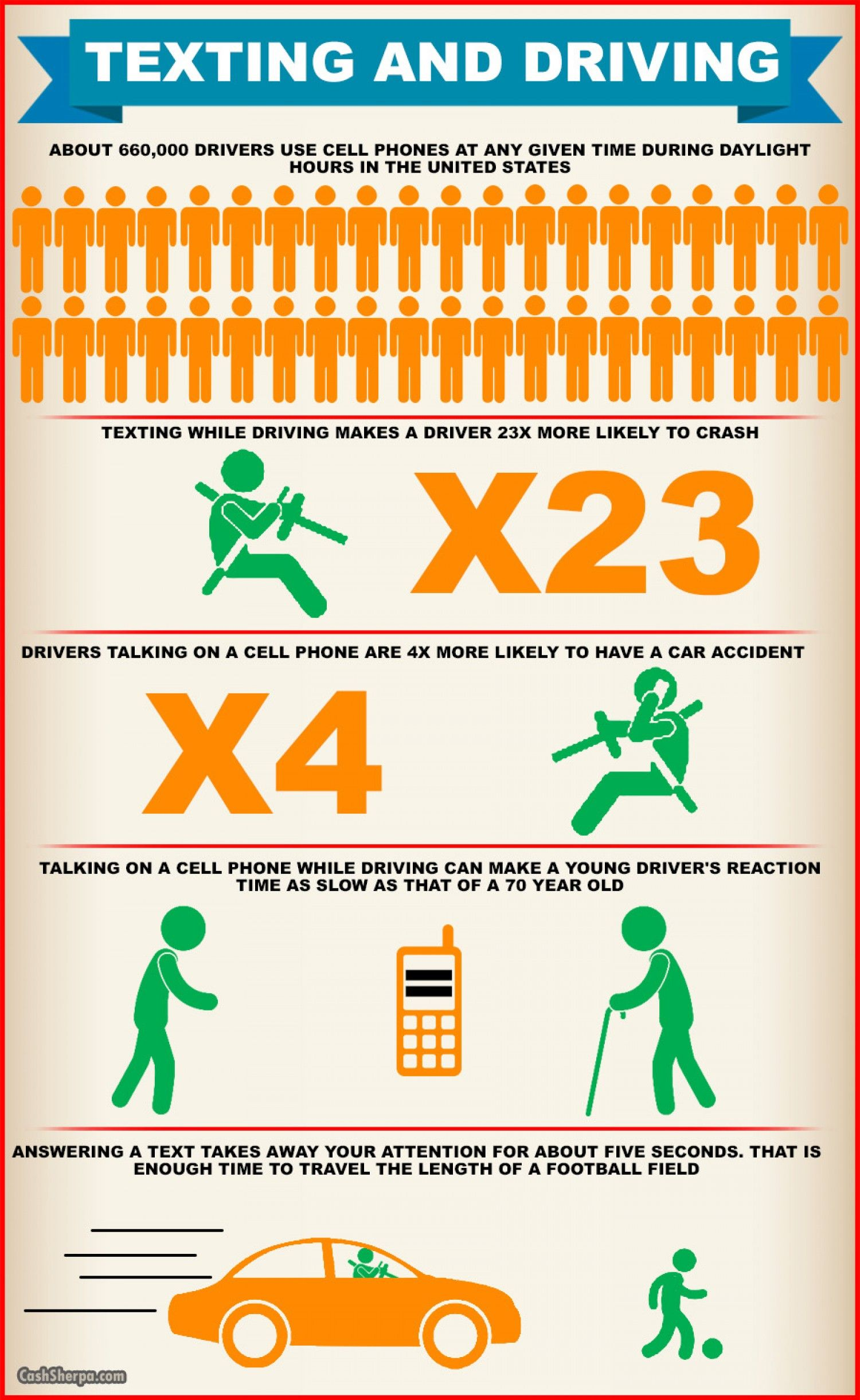 texting and driving infographic infographics  texting and driving infographic