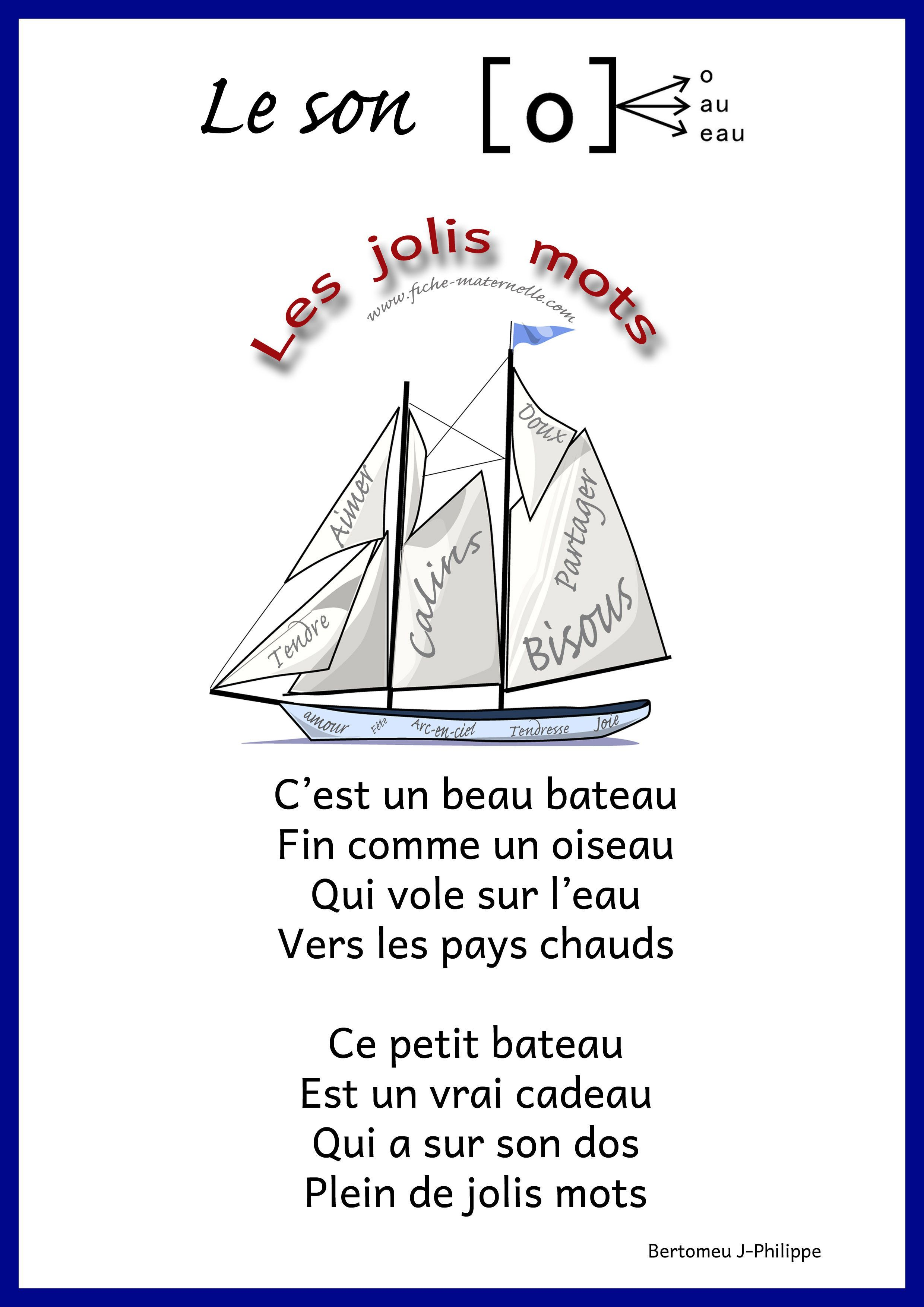 Les Sons A La Maternelle