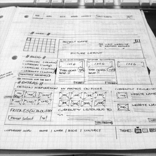 close web Grid layouts, Sketches and Wireframe - website storyboard