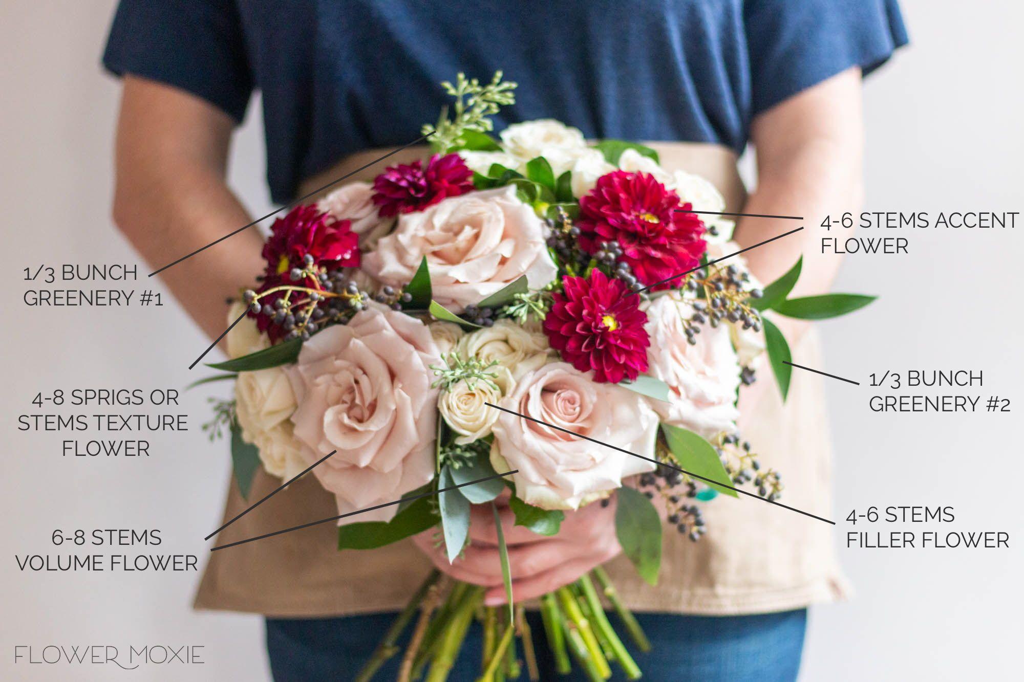 Learn How To Diy Your Bridal Bouquet Bulk Wedding Flowers Online Wedding Flowers Flower Packaging