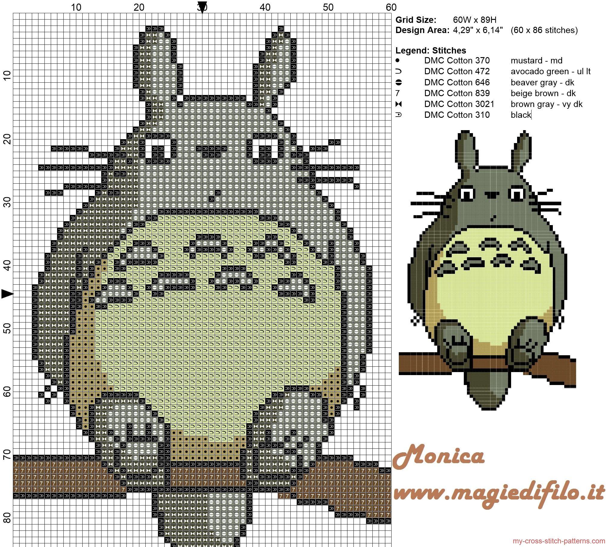 Totoro cross stitch pattern | Needlework | Pinterest | Bügelperlen ...