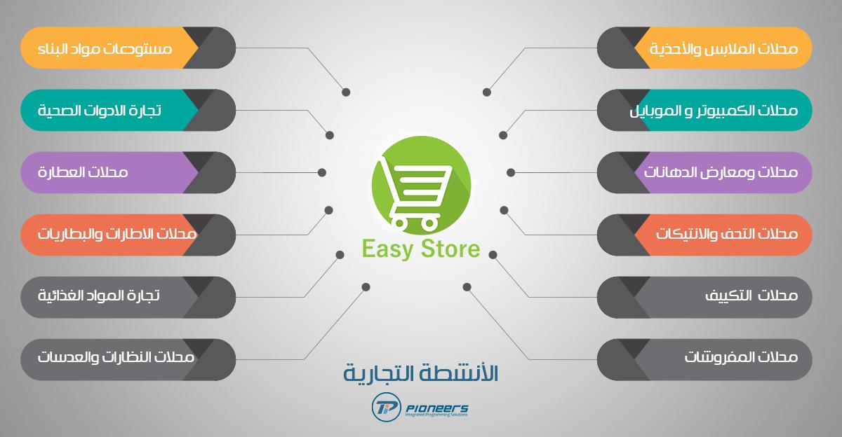 برنامج حسابات مجاني عربي لكل الأنشطة برنامج Easy Store Accounting Programs Business Blog Accounting