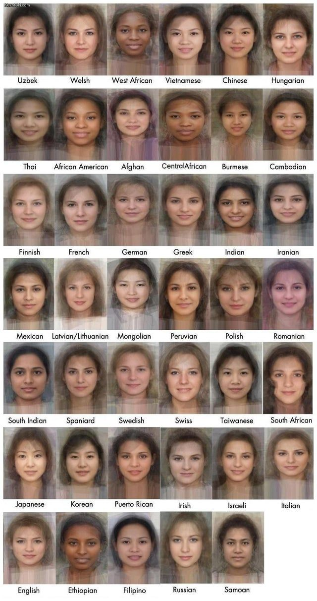 Average female faces by region.