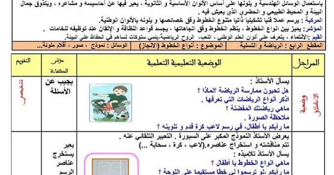 مذكرة أنواع الخطوط السنة الاولى ابتدائي الجيل الثاني Learning Arabic Education Memorandum