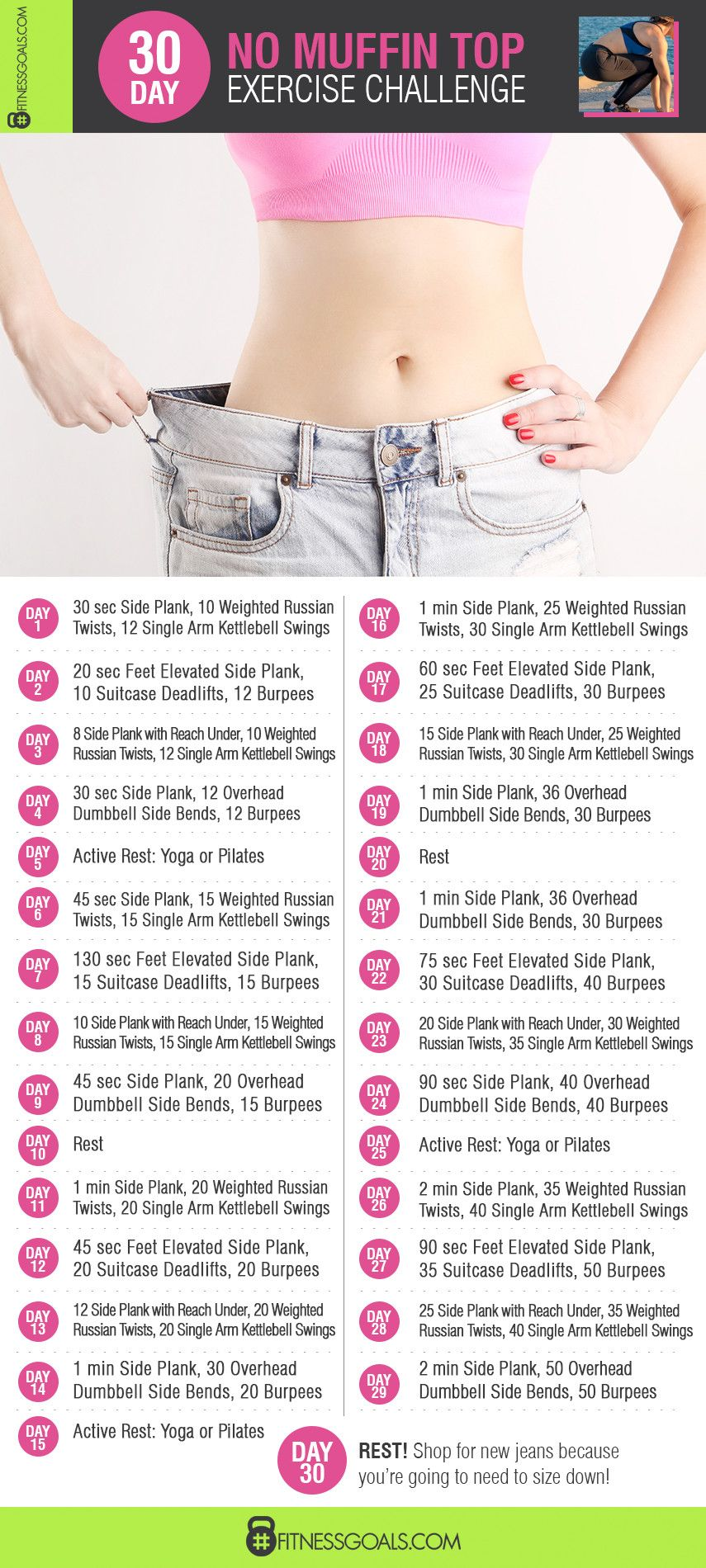 Best Love Handle Workouts - 30 Day No Muffin Top Challenge ...