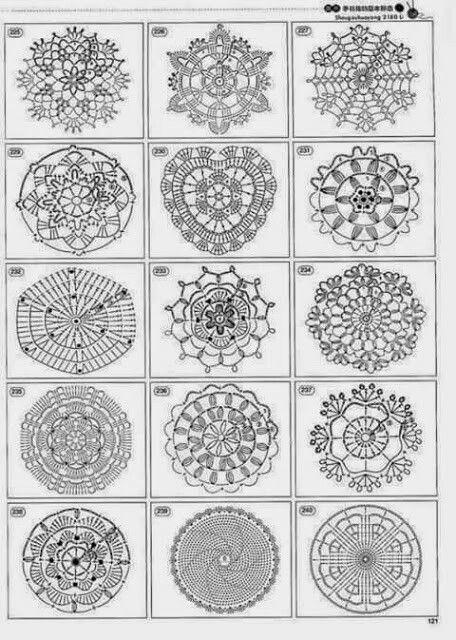 Mandalas patrones   Crochet   Pinterest   Mandalas, Patrones y Cuadrados