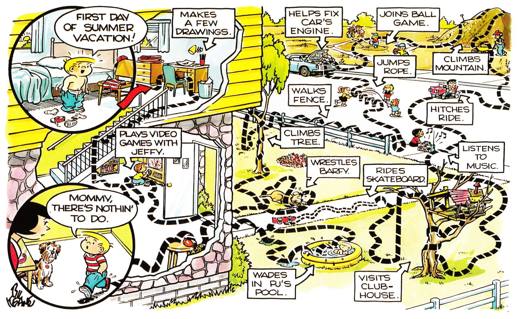 Pin by Keith Churchill on Research | Family circus cartoon ... Family Circus Maps on western town map, greater vancouver map, new amsterdam map, city of new orleans map, unr parking map, ancient persia map, valley of kings map, city limits map, st thomas map, circuit map, cowboy map, colosseum map, red map, storybook map, colonial house map, princess map, usa travel map, ancient world map, magic map, encore map,