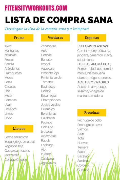 Lista De La Compra Saludable Healthy Food List Lista De La Compra Saludable Menú Saludable Lista De La Compra
